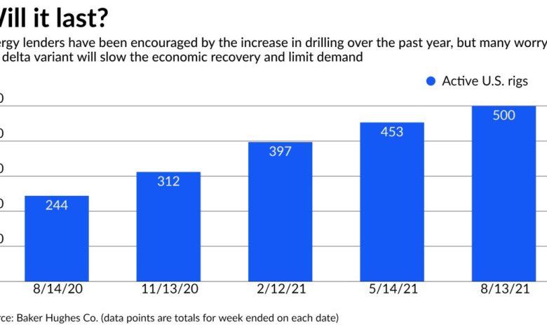 Energy lenders optimistic about demand but braced for setbacks