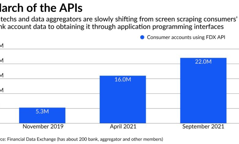 The race to build data-sharing hubs for banks — and end screen scraping