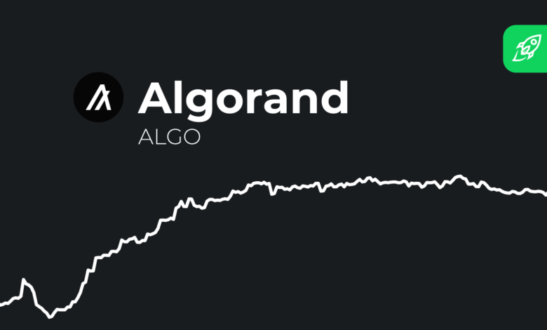 algo-price-prediction
