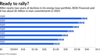 Energy banks predict higher oil prices will lead to lending rebound