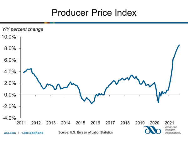 Producer Prices Rose 0.5% in September