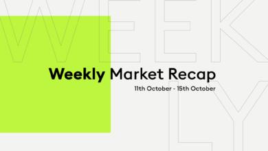 Weekly Bitpanda Market Recap #1